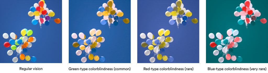 A Quick Introduction To Color Blindness We Are Colorblind,Colours That Go With Green Clothes Men